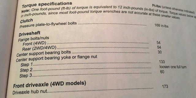 Manual torque specs